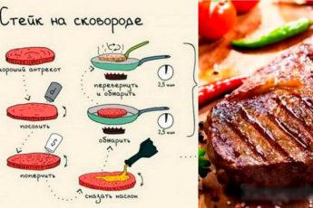 Понятные шпаргалки, которые научат готовить не хуже именитого шеф-повара