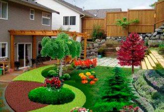 Планировка двора частного дома: фото и идеи обустройства